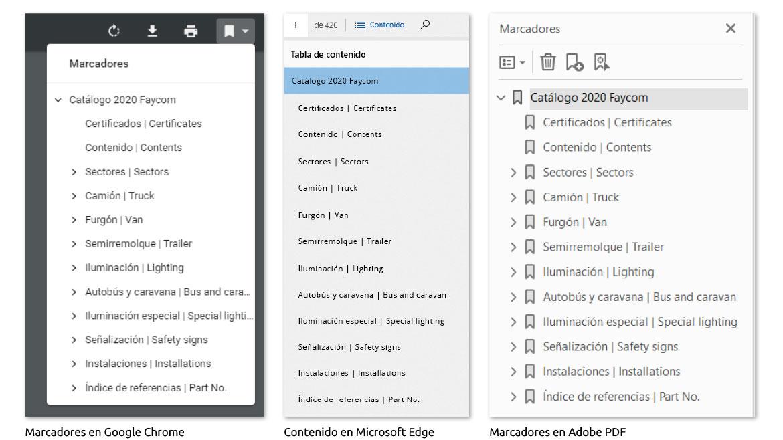 Previsualización de marcadores en distintos navegadores